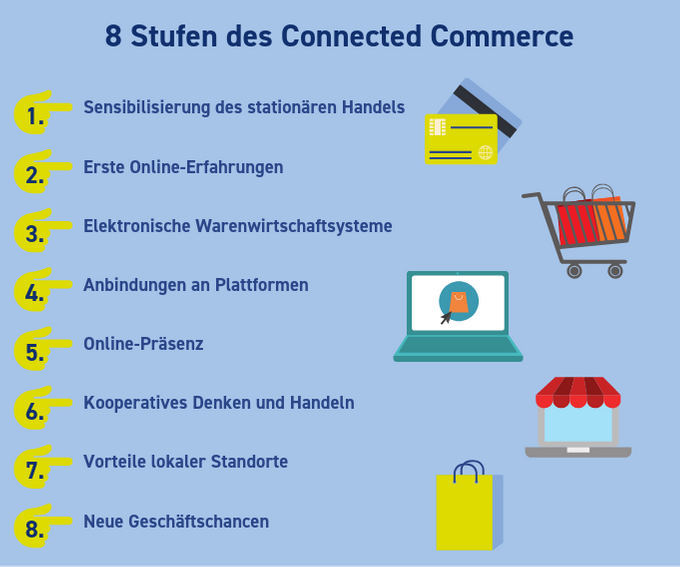 Connected Commerce in 8 Stufen